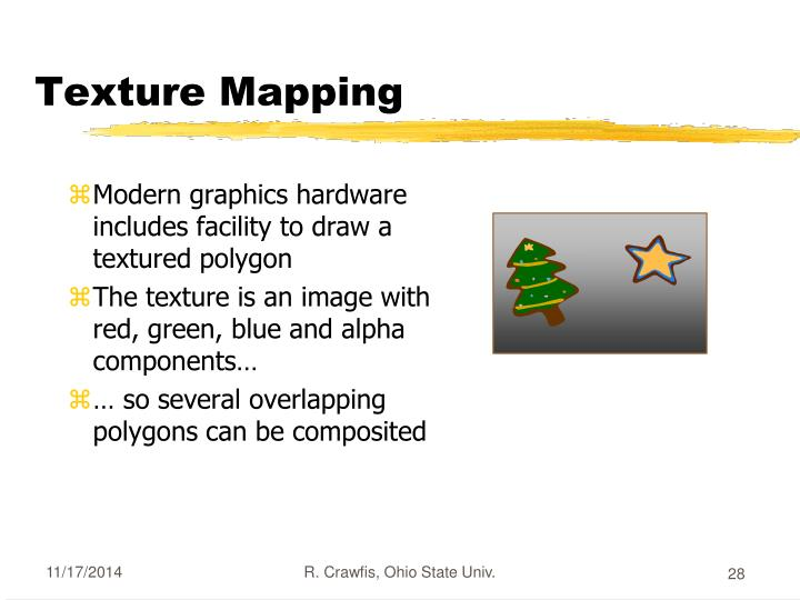 Modern graphics hardware includes facility to draw a textured polygon