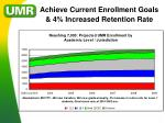 achieve current enrollment goals 4 increased retention rate