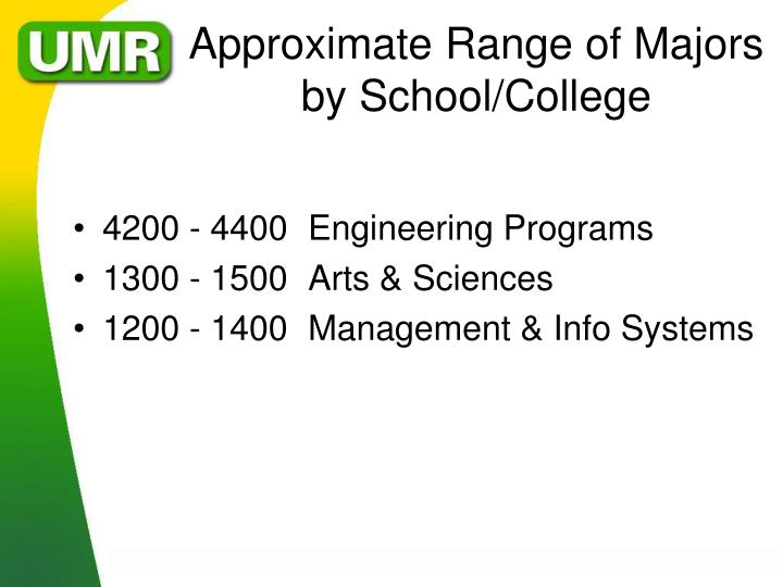 Approximate Range of Majors by School/College
