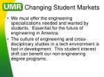 changing student markets