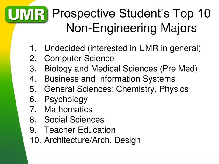 Prospective Student's Top 10 Non-Engineering Majors