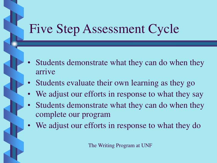 Five Step Assessment Cycle