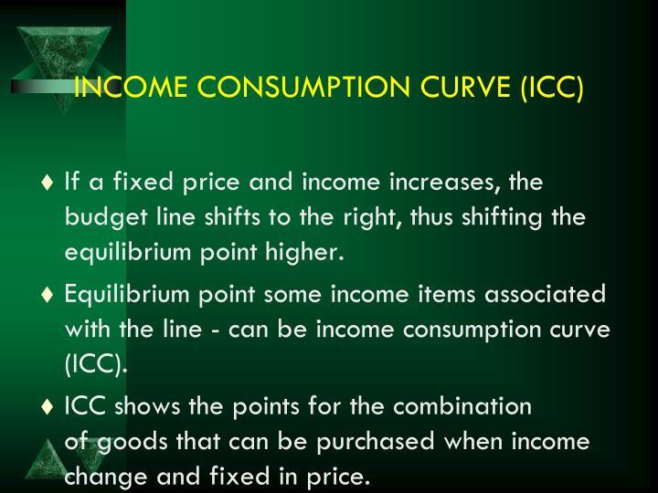 INCOMECONSUMPTION CURVE (ICC)