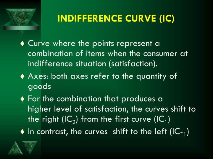 INDIFFERENCECURVE (IC)