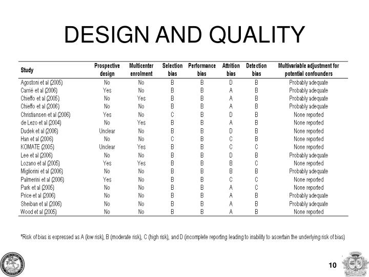 DESIGN AND QUALITY