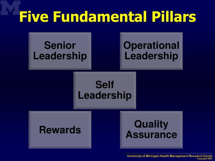 Five Fundamental Pillars