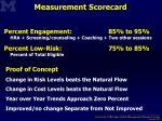 measurement scorecard