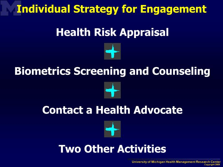 Individual Strategy for Engagement