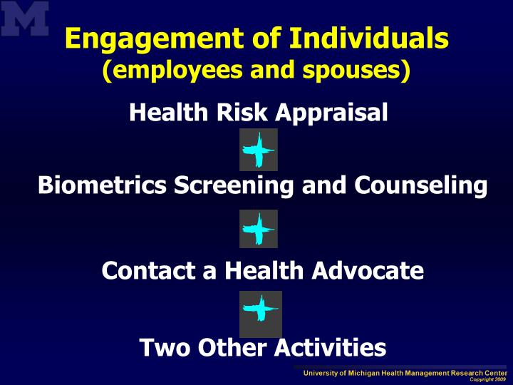 Engagement of Individuals
