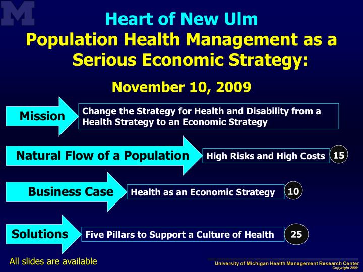 Heart of New Ulm