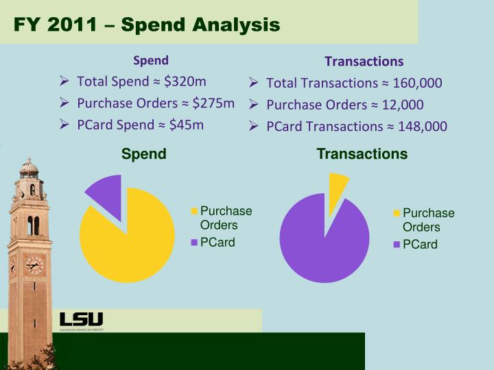 FY 2011 – Spend Analysis