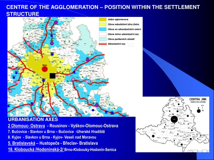 CENTRE OF THE AGGLOMERATION – POSITION