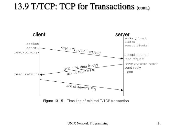 13.9 T/TCP: TCP for Transactions