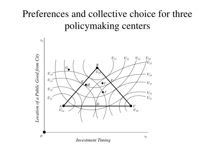 Preferences and collective choice for three policymaking centers