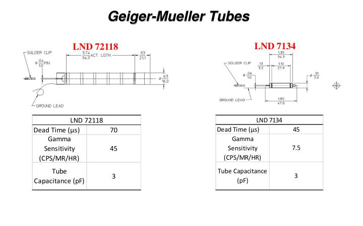 Geiger-Mueller Tubes