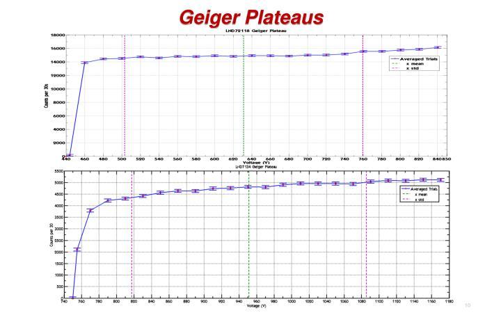 Geiger Plateaus