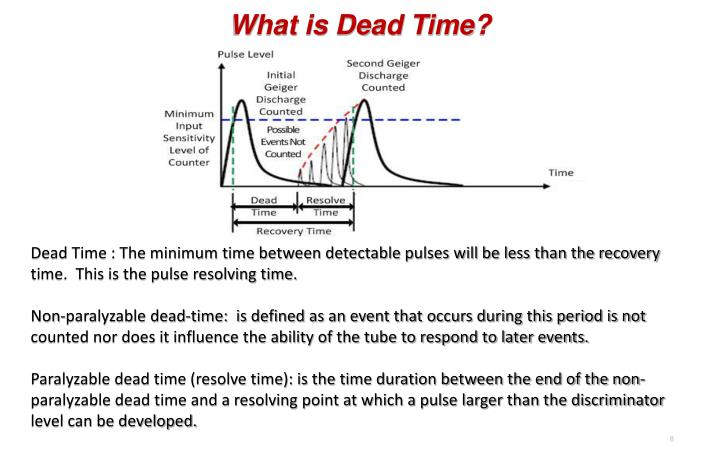 What is Dead Time?