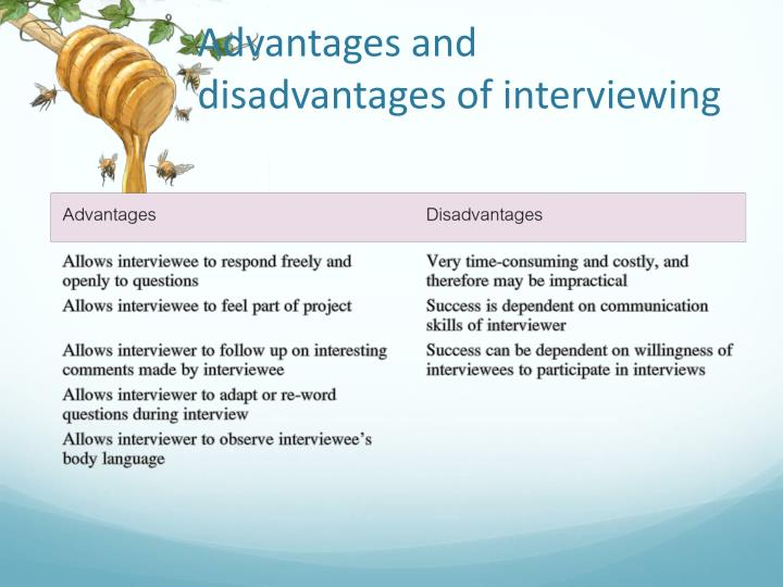 Advantages and disadvantages of interviewing
