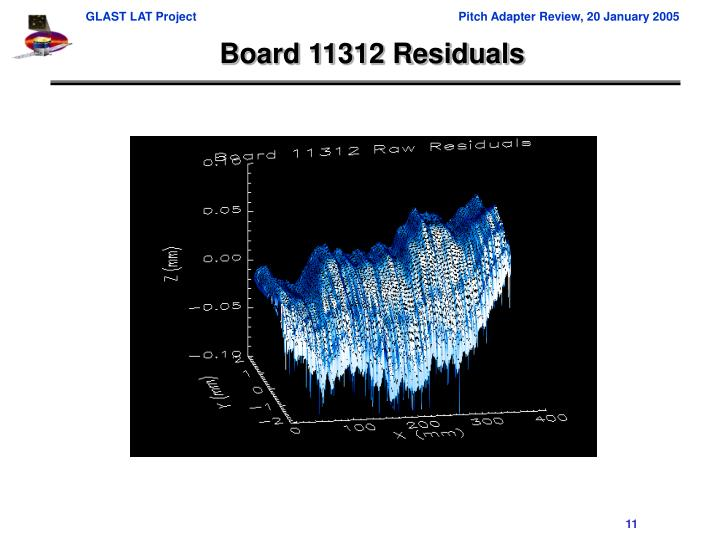 Board 11312 Residuals