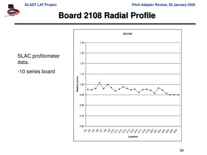 Board 2108 Radial Profile