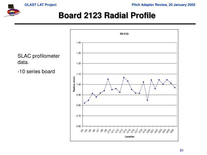 Board 2123 Radial Profile