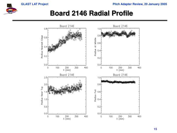 Board 2146 Radial Profile