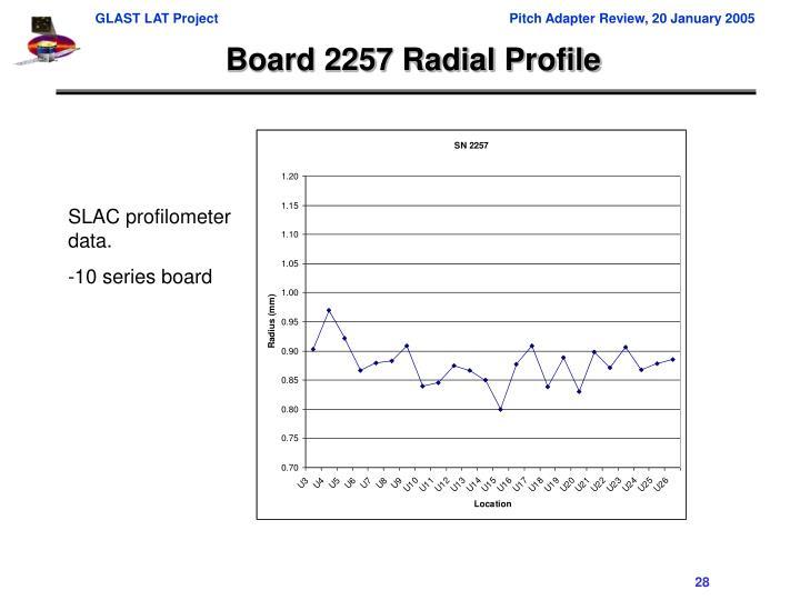 Board 2257 Radial Profile