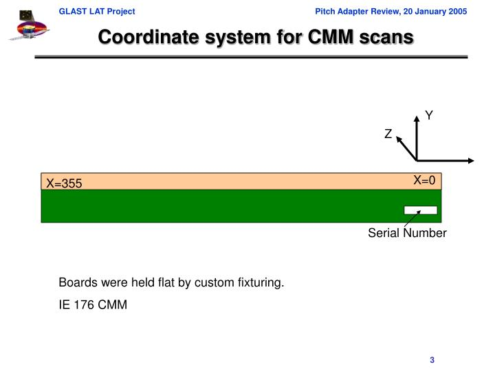 Coordinate system for CMM scans