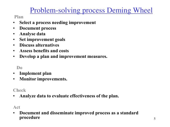 Problem-solving process Deming Wheel