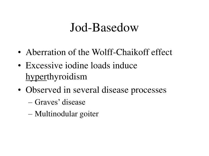 Jod-Basedow