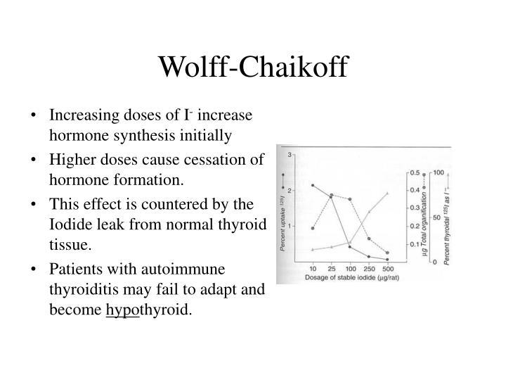 Wolff-Chaikoff