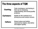 the three aspects of tqm