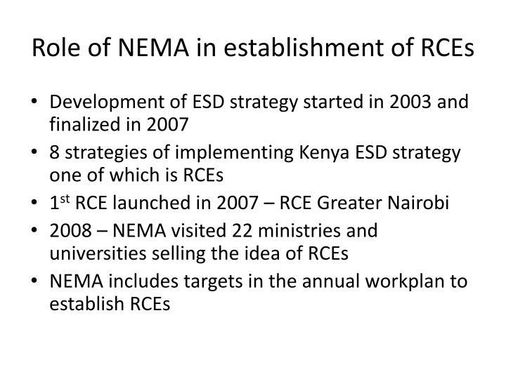 Role of NEMA in establishment of