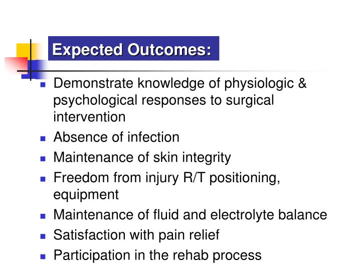 Expected Outcomes: