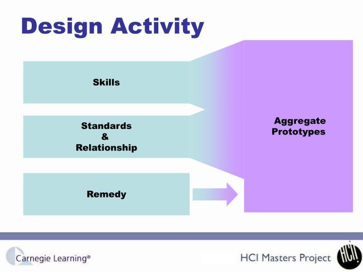 Design Activity