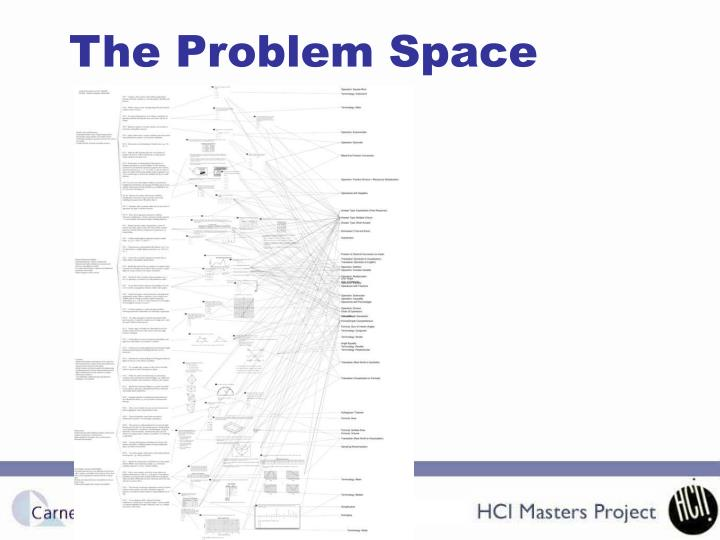 The Problem Space