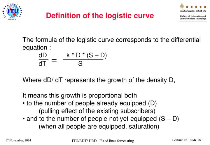 Definition of the logistic curve