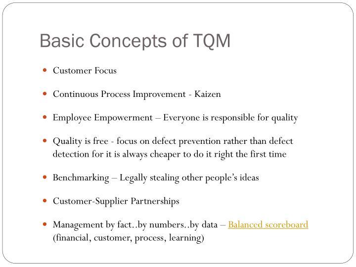 Basic Concepts of TQM