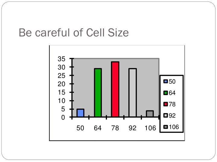 Be careful of Cell Size