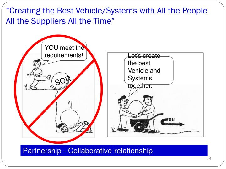 """""""Creating the Best Vehicle/Systems with All the People All the Suppliers All the Time"""""""