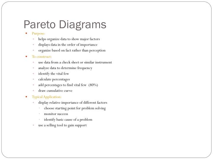 Pareto Diagrams