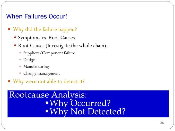 When Failures Occur!