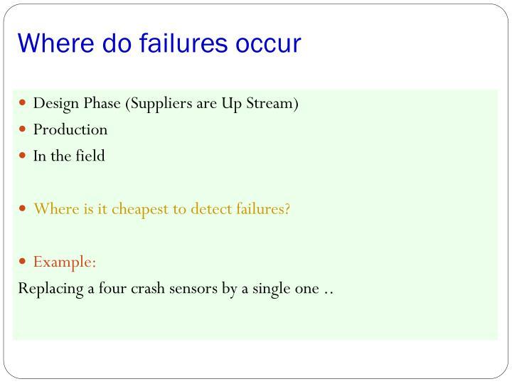 Where do failures occur