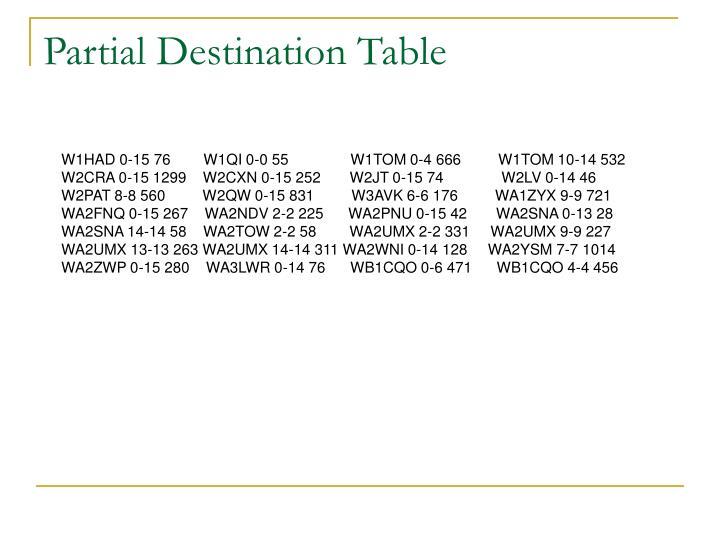 Partial Destination Table