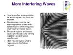 more interfering waves