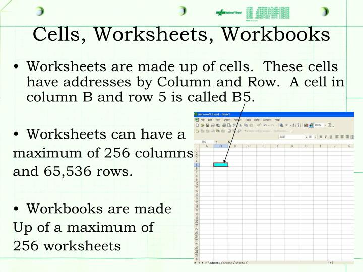 Cells worksheets workbooks