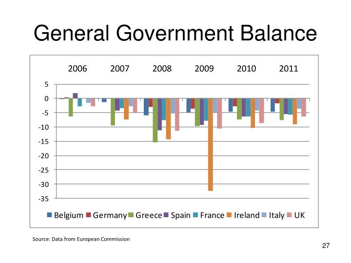 General Government Balance
