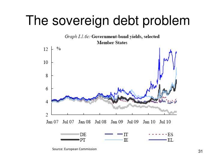 The sovereign debt problem
