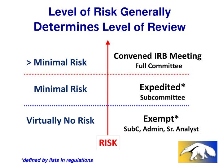 Level of Risk Generally