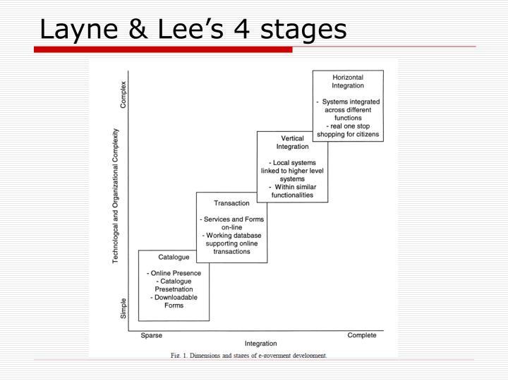 Layne & Lee's 4 stages